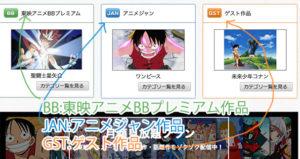 東映アニメオンデマンドのアニメカテゴリ